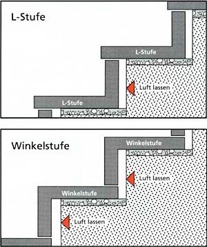 betonwerksteinstufen trittschallged mmt verlegt. Black Bedroom Furniture Sets. Home Design Ideas